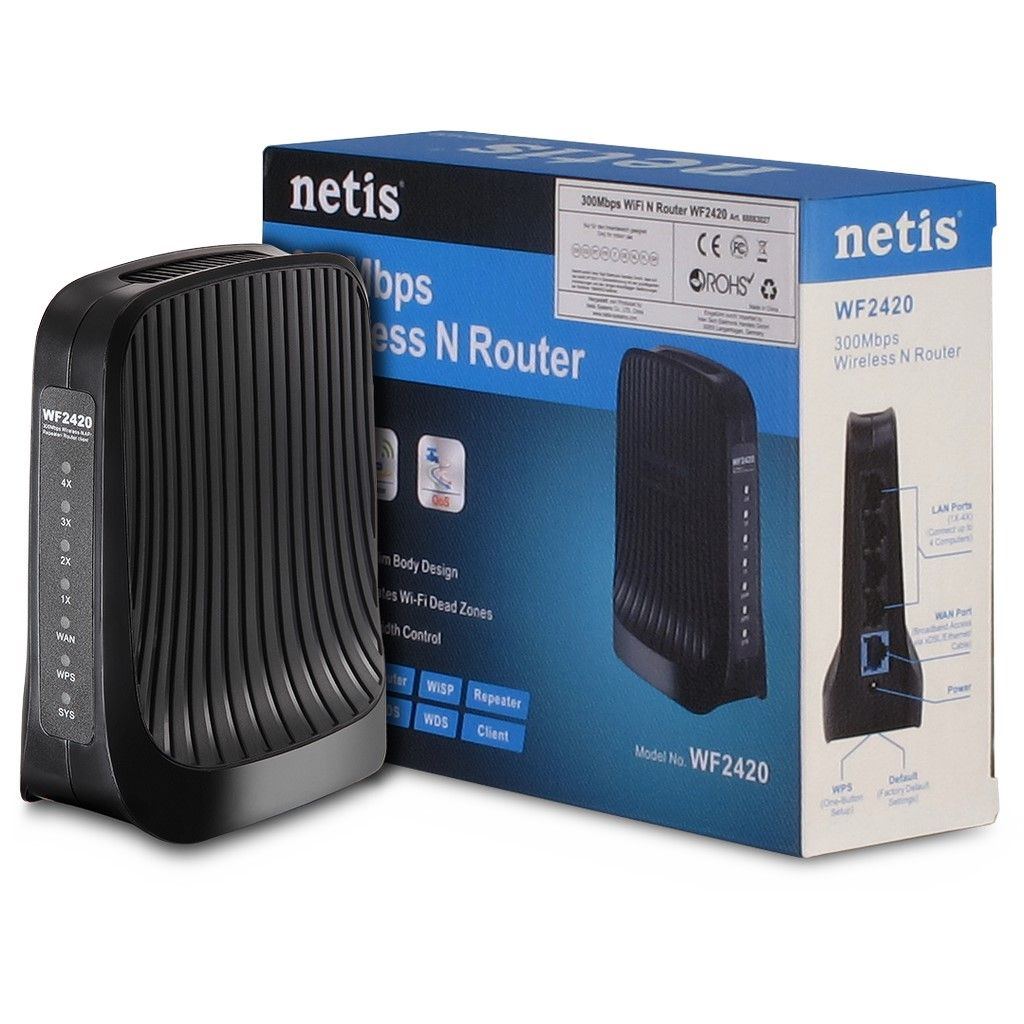 300Mbps Netis WF2420 Безжичен рутер