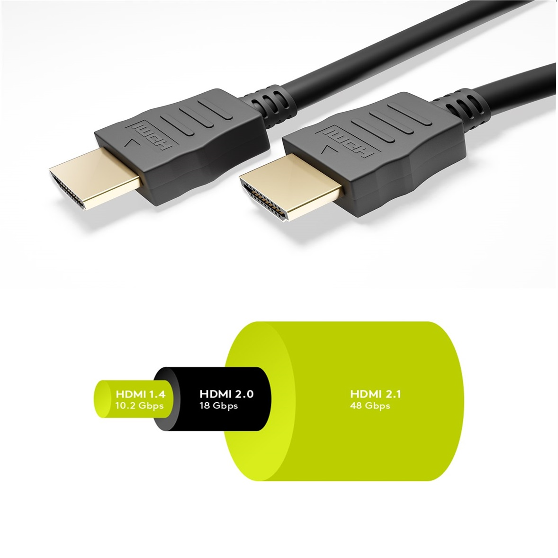 HDMI v2.1 M/M  1.5m до 8K(60 Hz/4320p) Goobay