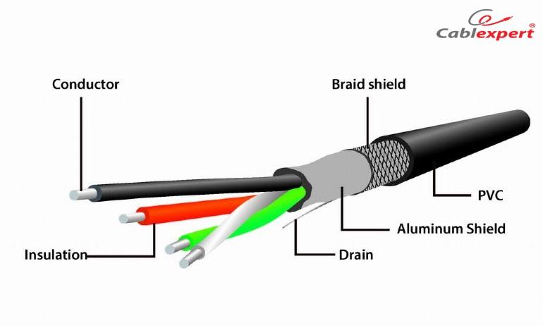 Удължител USB AM-AF 10m  Активен  Cablexpert